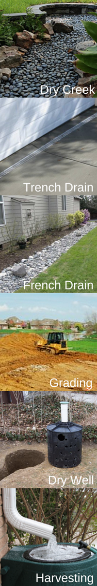 Poor Drainage Solutions To Drain Water Away From Your Home